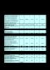 Итоги СЭР за 1 квартал 2019 года